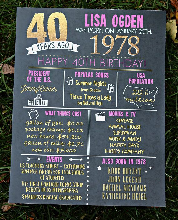 PRINTED 40th Birthday Poster Back In 1978 What Happened Decorations Hot Pink Black40th Party Decor Vintage Catchmyparty