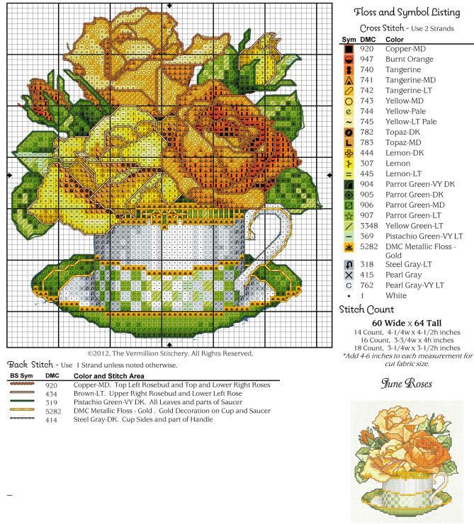#6 June Teacup, Roses Free Cross Stitch Pattern