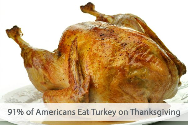 7 Surprising Facts About Thanksgiving.  There are certain givens on Thanksgiving — lots of food, football on TV and the need for elastic waistband pants, for starters — however, there are some facts about the holiday that may surprise you.