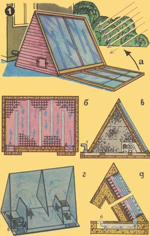 Солнечная энергия вместо дров. - Чудесная дача