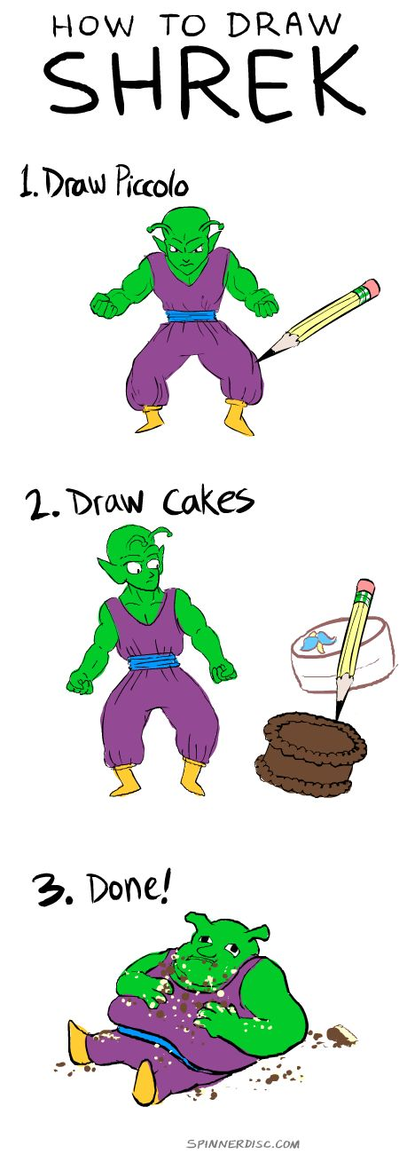 The Definitive Guide on How to Draw Shrek #DBZ