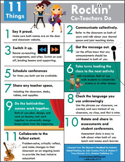 11 Things Rockin' Co-Teachers Do. Great tips for teaching teamwork.