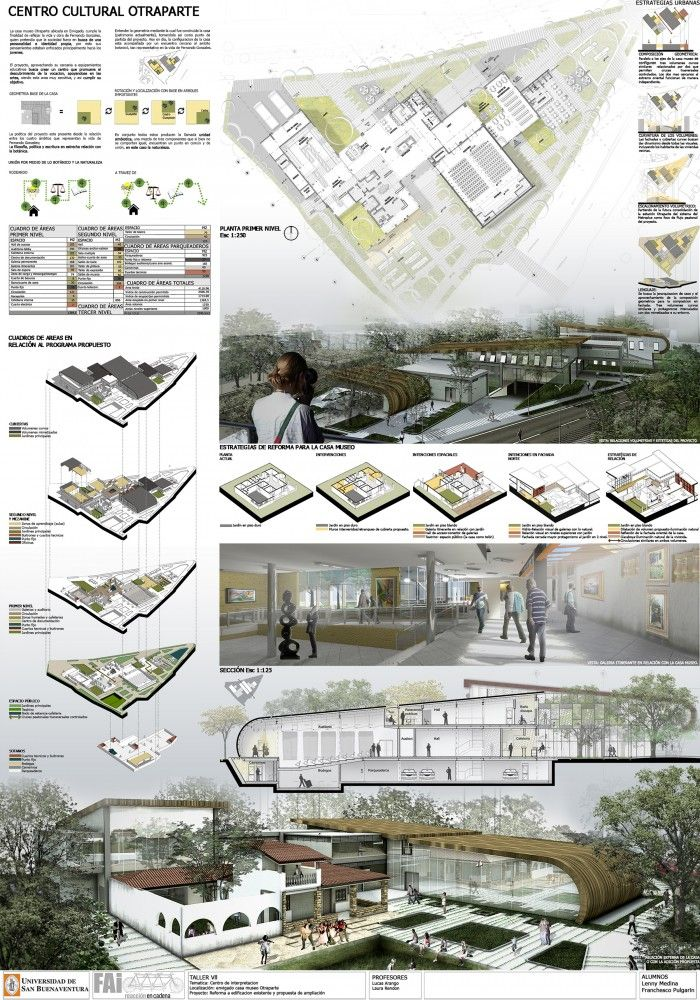 The incredible layout to this plan looks to be constructed using AutoCAD and illustrator and pics enhanced through AutoCAD