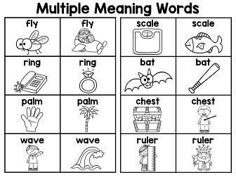 Multiple Meaning Words in both color and black/white - great reference for when we learn homonyms!