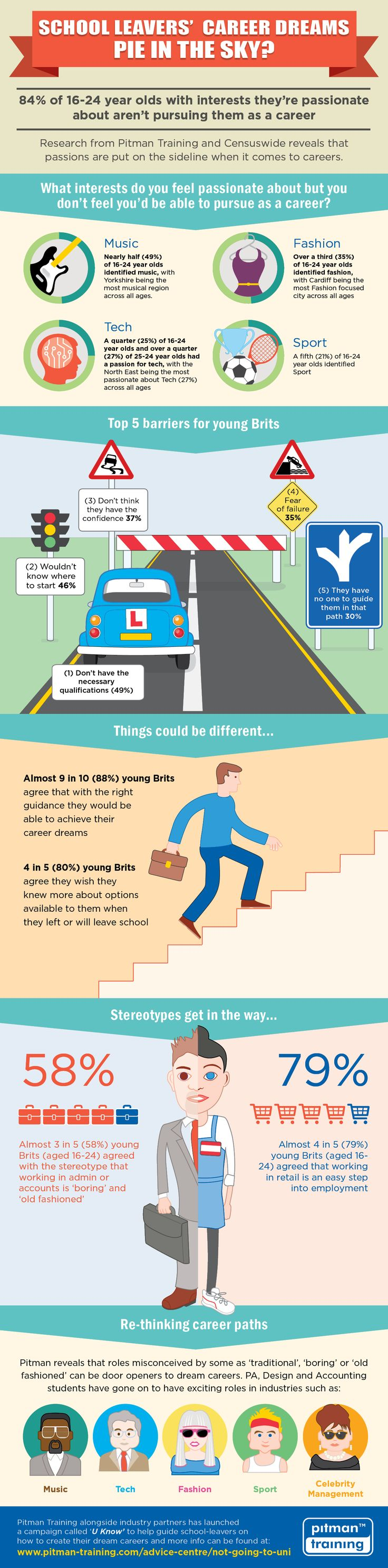 17 best images about cultivating careers the muse notgoingtouni schoolleavers careers