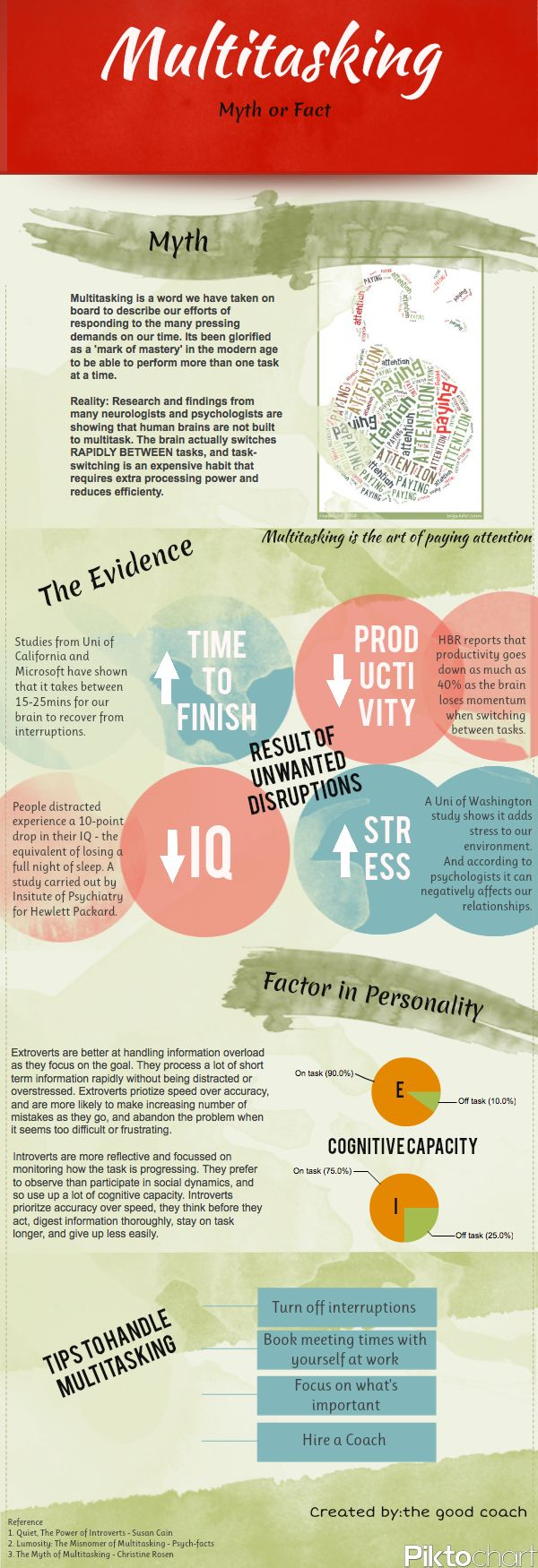 Multitasking is a useful and extremely powerful skill for monitoring multiple sources of information in our information-saturated lives for e.g. datam: Fact Infographic, Bad Infographic, Physical Facts Psychology, Multitasking Myth Or Fact, Fun Facts, Allaround Infographic, Things, Multitasking Infographic, Business