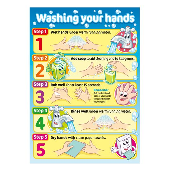 teaching project self evaluation hand washing School-wide handwashing campaigns cut germs, absenteeism teaching hand hygiene participating in the global sun/temperature project learning how to.