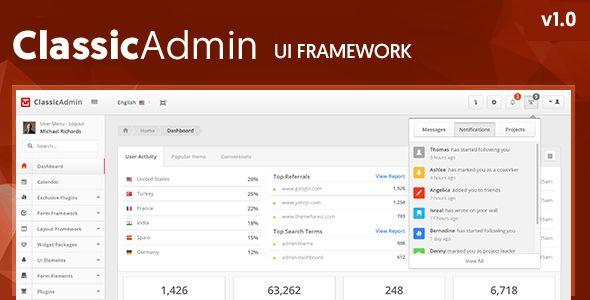 ClassicAdmin - Bootstrap Template Admin UI Framework