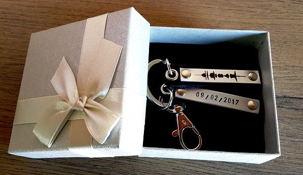 25+ Unique Boyfriend Birthday Gifts Ideas On Pinterest