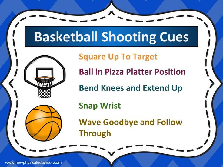 This colorful poster will help you teach your students and athletes learn to shoot in a fun and engaging way. Use as a poster, in a PowerPoint presentation, or on your clipboard.   This is a PDF file designed at 8/12 by 11. Use a poster maker in your school or via the web to enlarge it.