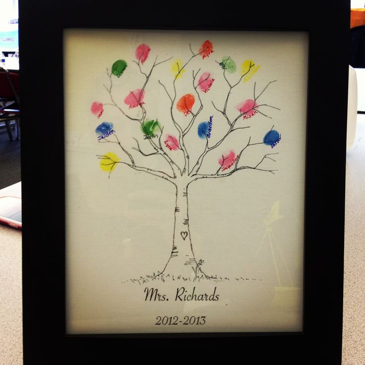 Love this from a whole class to their teacher! | crafty ...