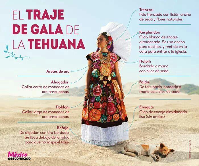 El traje de tehuana