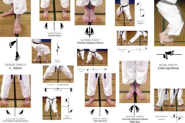 Karate dachi (stances)