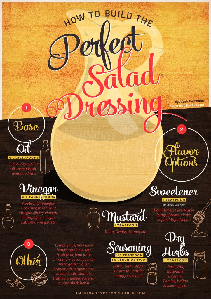 How To Build The Perfect Salad Dressing | Lexi's Clean Kitchen & American Express