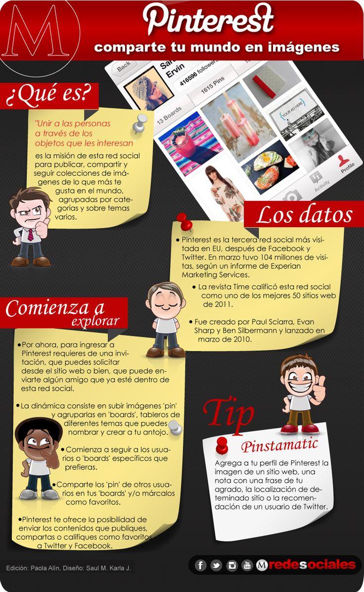Conoce Pinterest, la red social que ya es la tercera más visitada en EU.