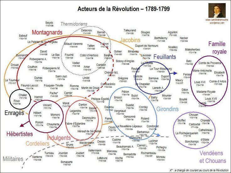 Visualizzazione di acteurs-1789-1799-apres-chouans-2.jpg