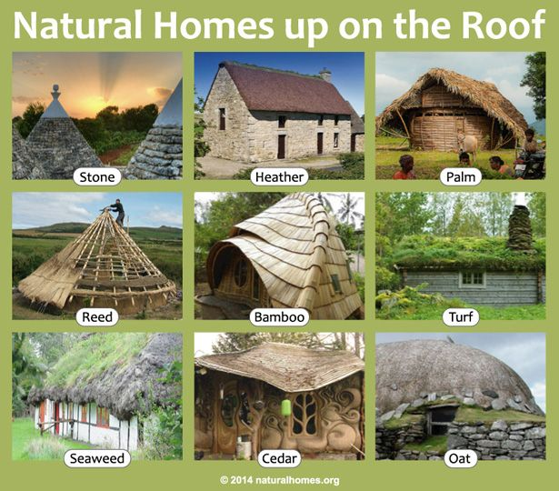 These homes all use different natural materials for their for Names of roofing materials