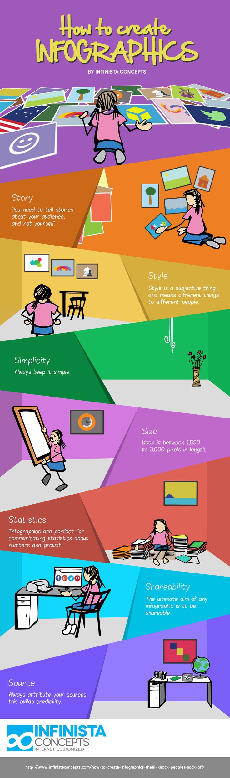 #Infographics are a #visual representation of information, data, information, or knowledge. They are great ways to tell a #story. Here's how!