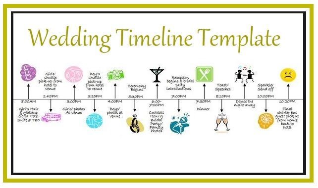 4 Wedding Timeline Template Wedding Timeline Wedding