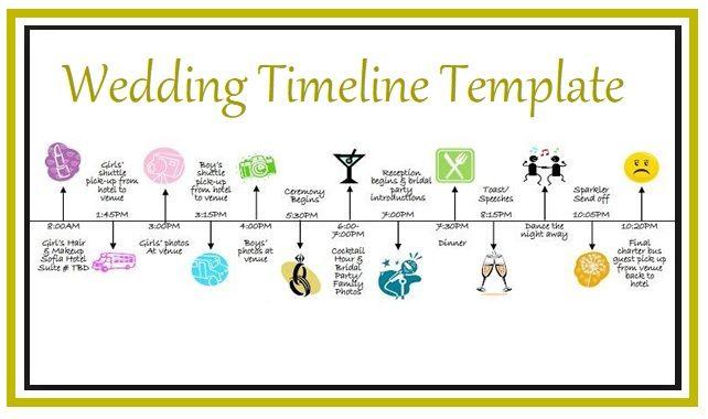 wedding list template excel