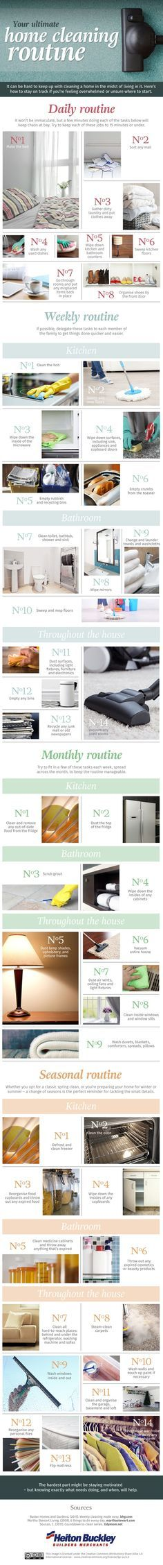 Your Ultimate Home Cleaning Routine