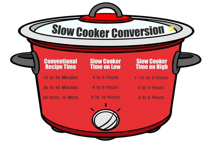 Convert any recipe to a slow cooker recipe!
