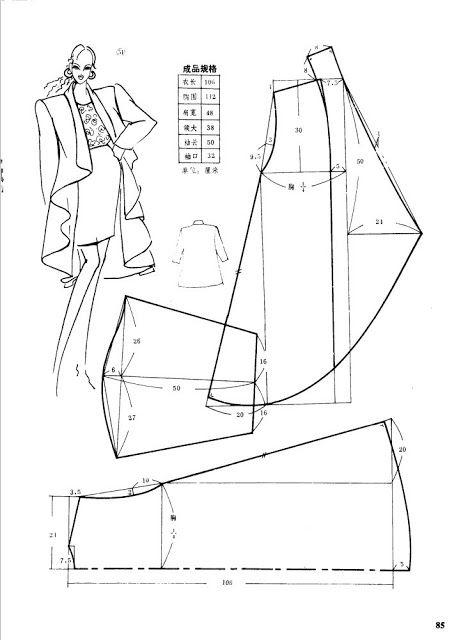 Pola Kebaya Kimono | Jura Rahim