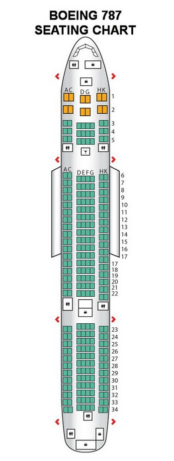 New Boeing 787 Seating Map