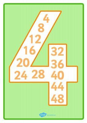 LA TABLA DEL 4