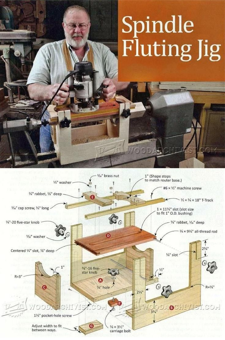 Spindle Fluting Jig Plans - Woodworking Tips and Techniques | WoodArchivist.com