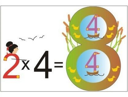 Right-Brained Multiplication & Division Teaching Cards, Child1st Publications