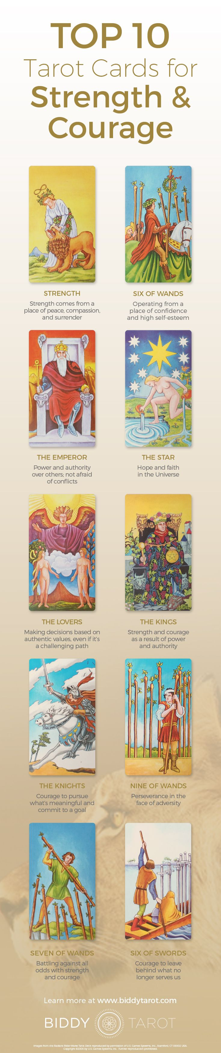 Divination:  Top 10 #Tarot Cards for Strength & Courage.