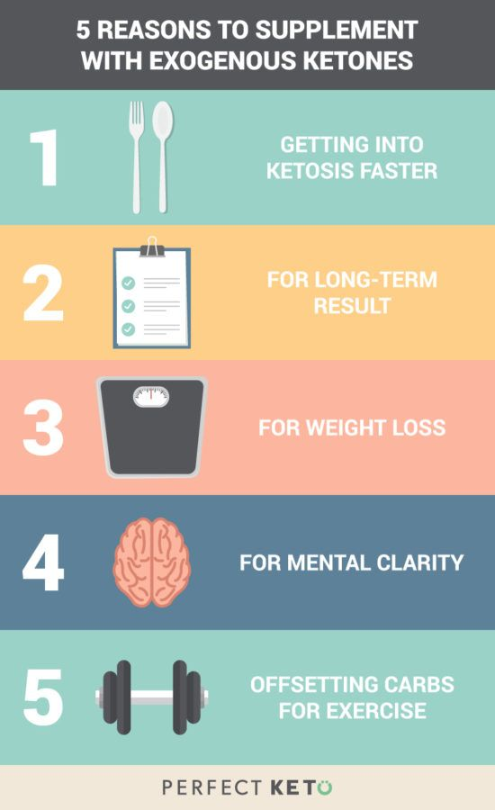 How To Get Into Ketosis Faster: Exogenous Ketones