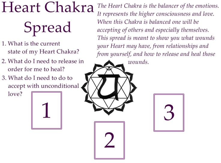 Heart Chakra Tarot Spread Tarot Spreads Pinterest