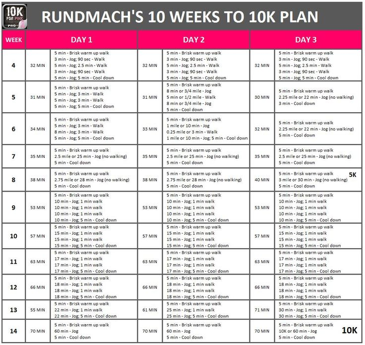 January 23, 2013 I have spent quite some time researching and have finally decided on a program that I feels fits me best and will challenge me. I have documented the 10k for Pink running plan from...