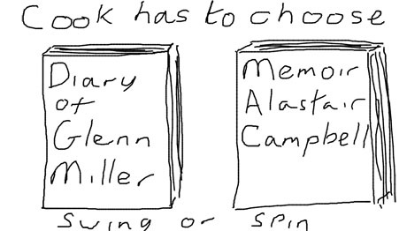 Telegraph test cricket live blog- no photos allowed. So they live doodle: Swing or Spin