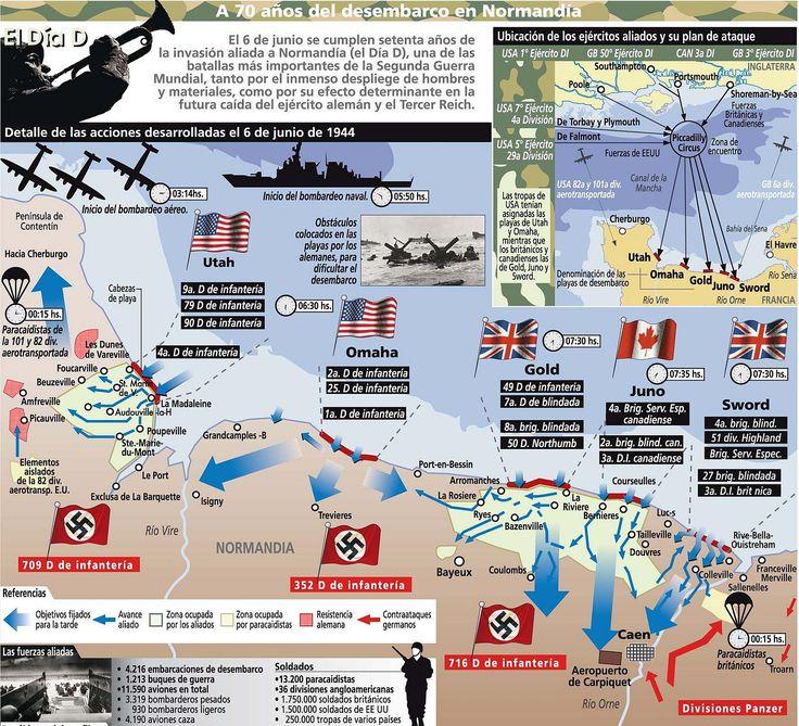 Map Of Poitiers%0A D Day Normandy  Normandy France  D Day       Ww   Battle  Germany  World  War Ii  Deutsch