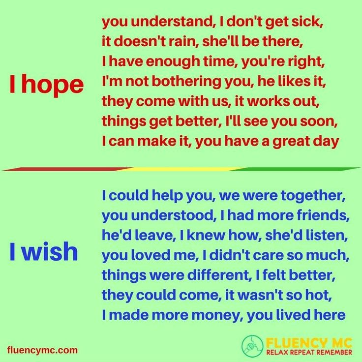 """Phrases - Hope vs. Wish - a hope is possible.  If we say, """"I wish,"""" it is something that we want but that is not possible or not probable.  Make your own sentences! Practice!"""