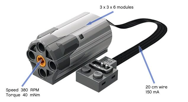 LEGO Technic 8883 Power Functions: M-Motor