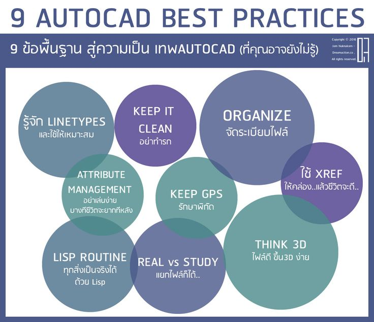 AUTOCAD Best Practice