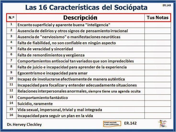 16 caracteristicas del sociopata