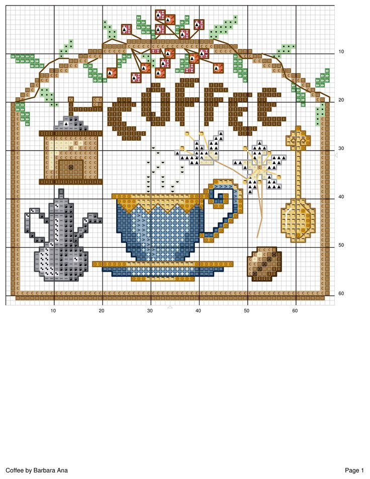 free coffee chart by Barbara Ana