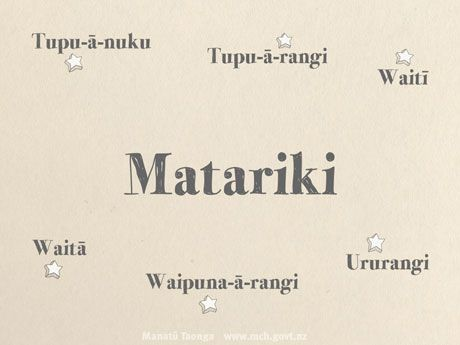 Wallpaper to download for Maori language week.    Matariki    Matariki, Tupu-ā-nuku, Tupu-ā-rangi, Waitī, Waitā, Waipuna-ā-rangi, Ururangi.    Matariki is the mother surrounded by her six daughters, Tupu-ā-nuku, Tupu-ā-rangi, Waitī, Waitā, Waipuna-ā-rangi and Ururangi.