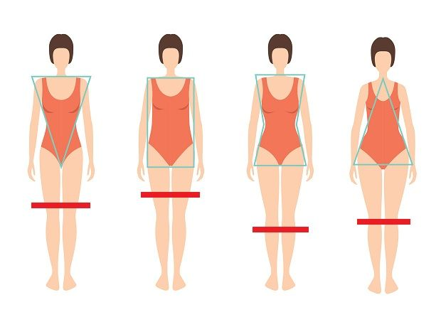 Выбираем юбку, которая поможет максимально подчеркнуть достоинства и скрыть недостатки фигуры. Для каждого типа фигуры – своя идеальная модель. Тип фигуры «прямоугольник» Фигуру с нечетко выраженной талией отлично скорректируют юбки с акцентом на ней. Модели с контрастными поясами, темным верхом и светлым низом и юбки-тюльпаны приблизят фигуру к силуэту «песочные часы», визуально делая …