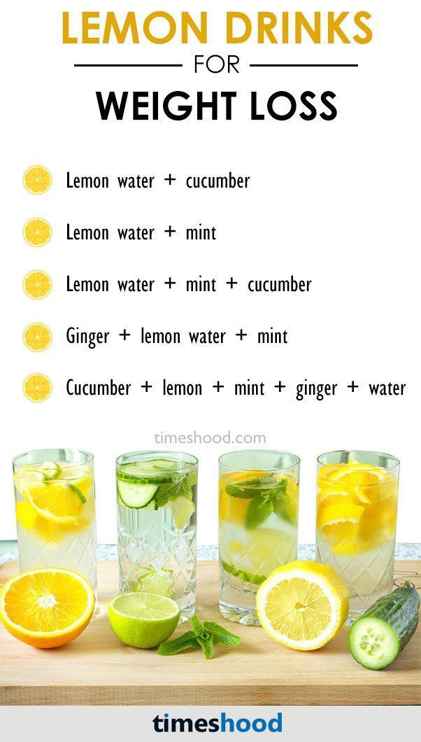 Lemon water for weight loss: How it works and when to drink to achieve effective results