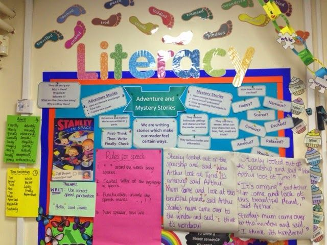 Creative Teaching Displays: Literacy Working Walls