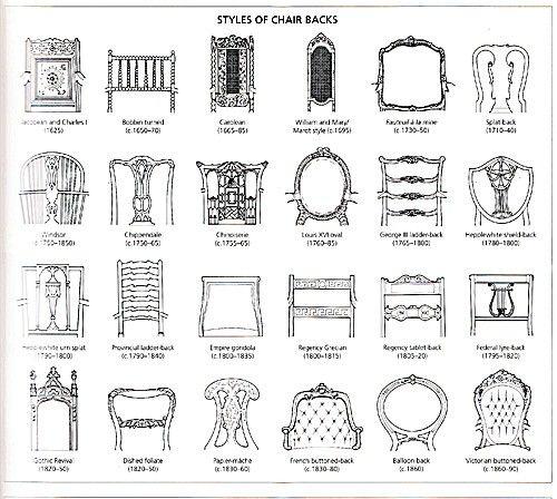 85 best Estilos de sillas antiguas images on Pinterest Antique