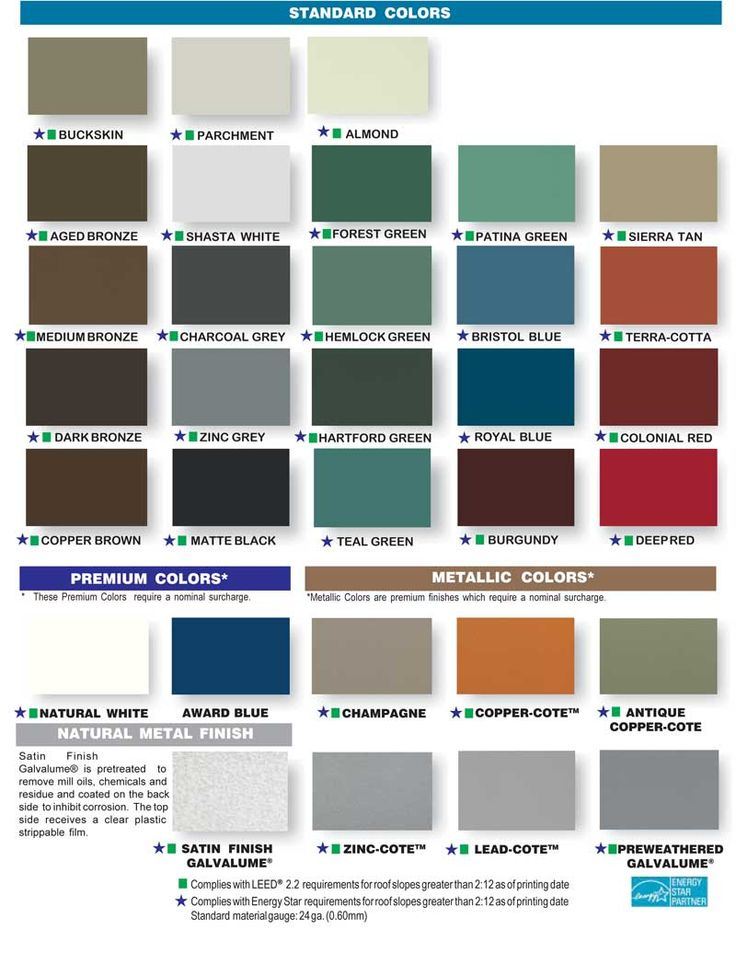 Best Fabral Metal Roofing Hartford Green Google Search 400 x 300