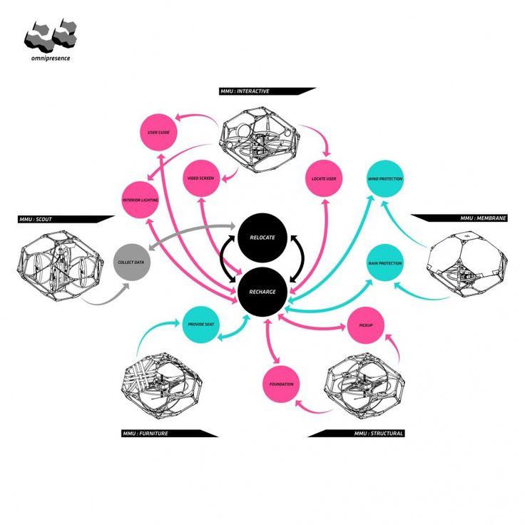 MMU Life Cycle.jpg