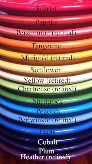 This is my current list of fiesta ware colors!